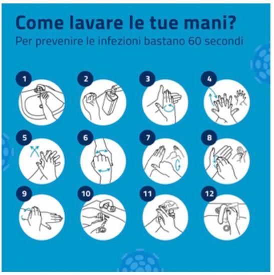 Coronavirus, quello che possiamo e dobbiamo fare