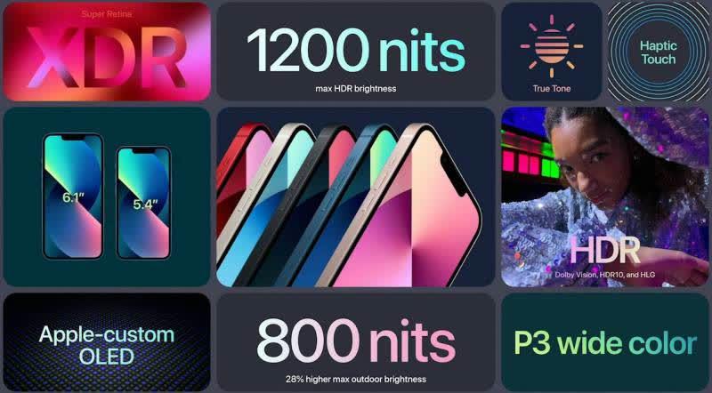 Apple: tutto sui nuovi iPhone 13, iPad e Watch Serie 7